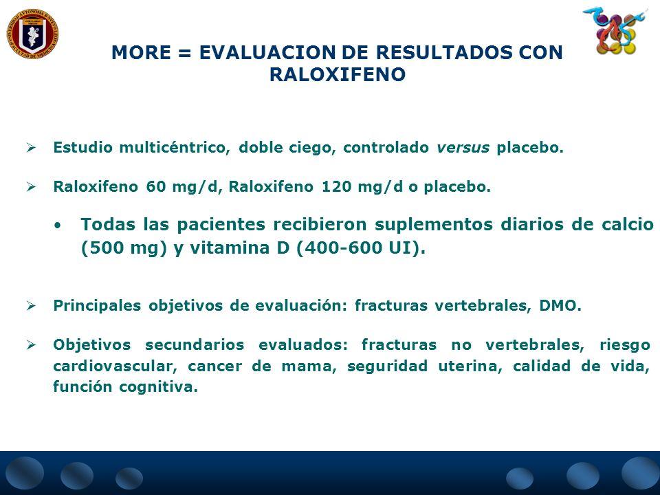 MORE = EVALUACION DE RESULTADOS CON RALOXIFENO