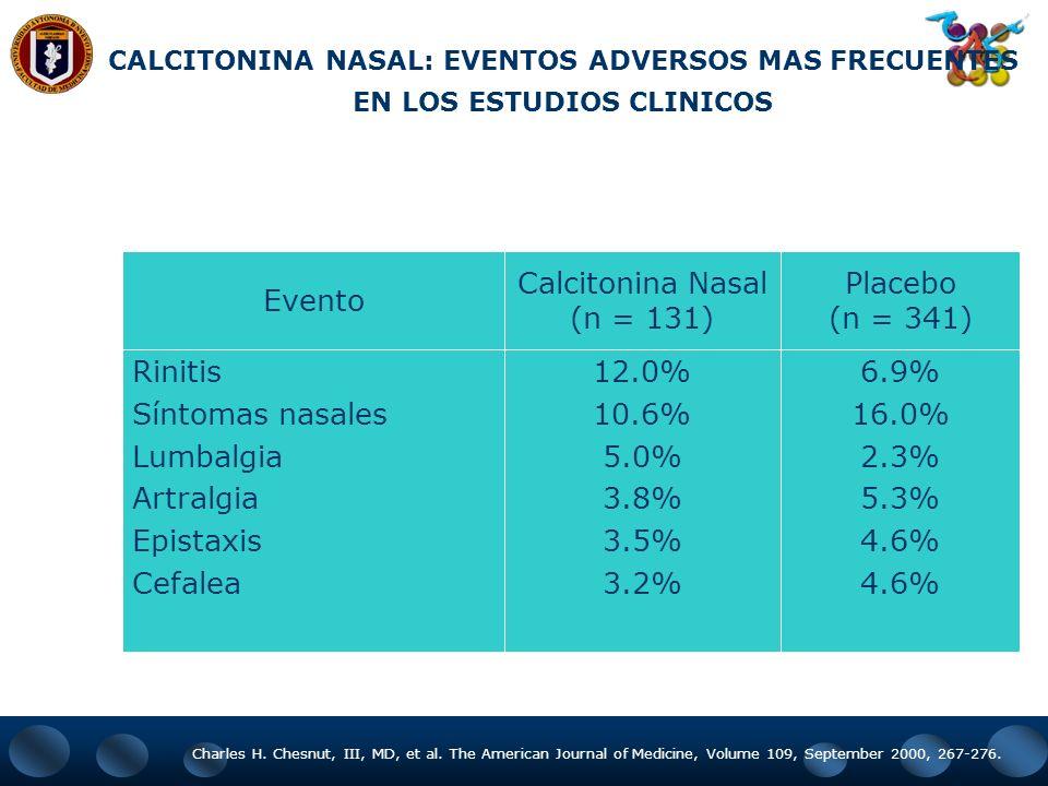 CALCITONINA NASAL: EVENTOS ADVERSOS MAS FRECUENTES EN LOS ESTUDIOS CLINICOS
