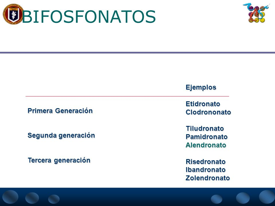 BIFOSFONATOS Ejemplos Etidronato Clodrononato Primera Generación