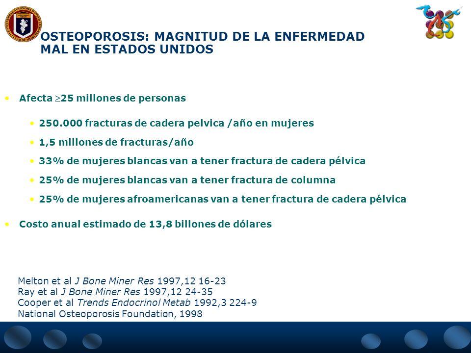 OSTEOPOROSIS: MAGNITUD DE LA ENFERMEDAD MAL EN ESTADOS UNIDOS