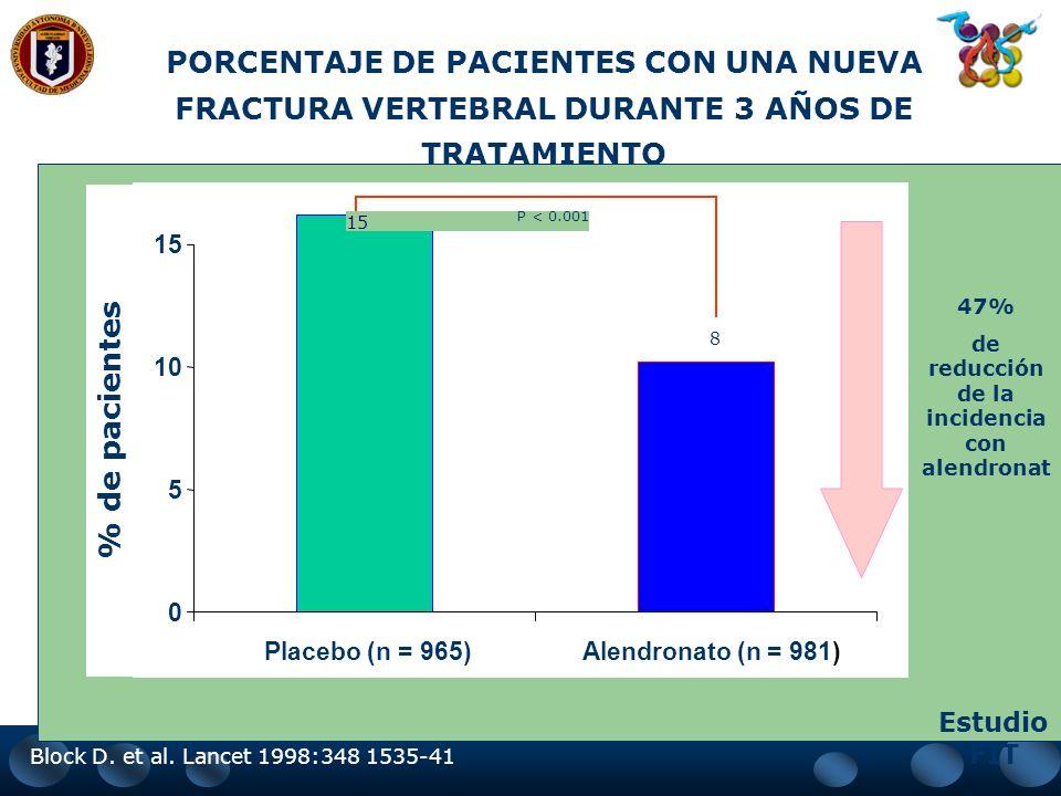 de reducción de la incidencia con alendronat