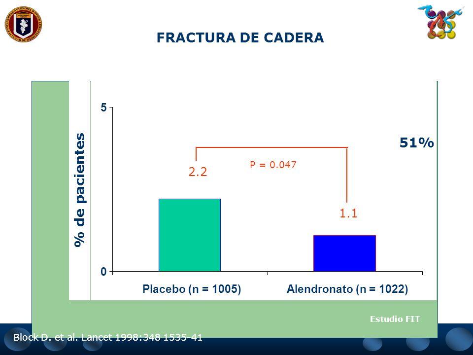FRACTURA DE CADERA % de pacientes 51%
