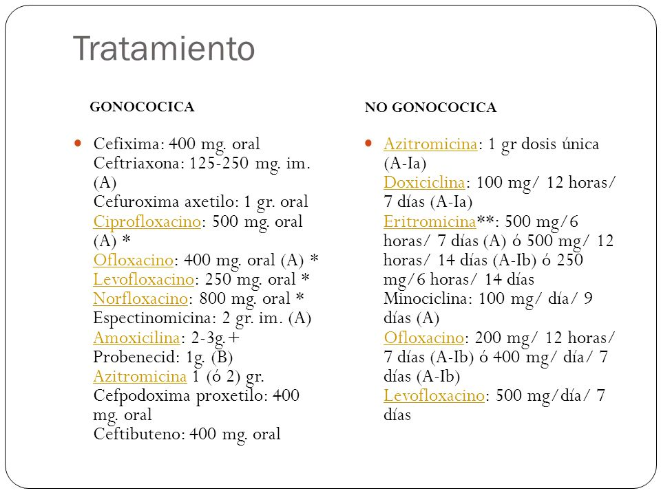 Tratamiento GONOCOCICA. NO GONOCOCICA.