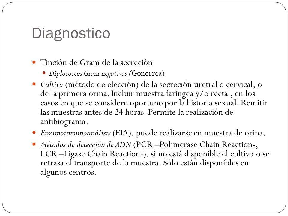 Diagnostico Tinción de Gram de la secreción