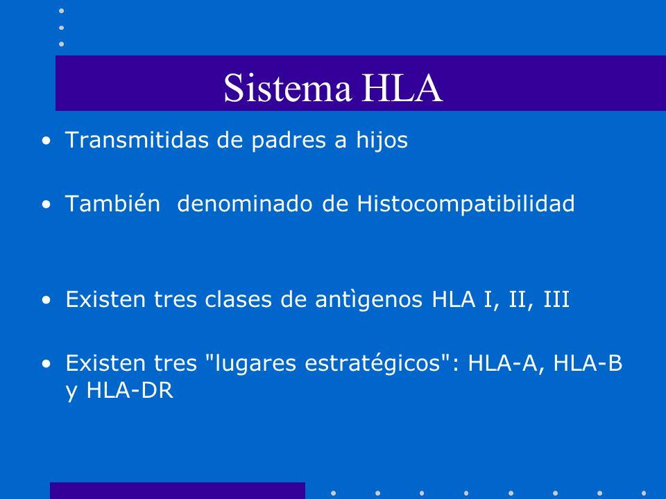 Sistema HLA Transmitidas de padres a hijos