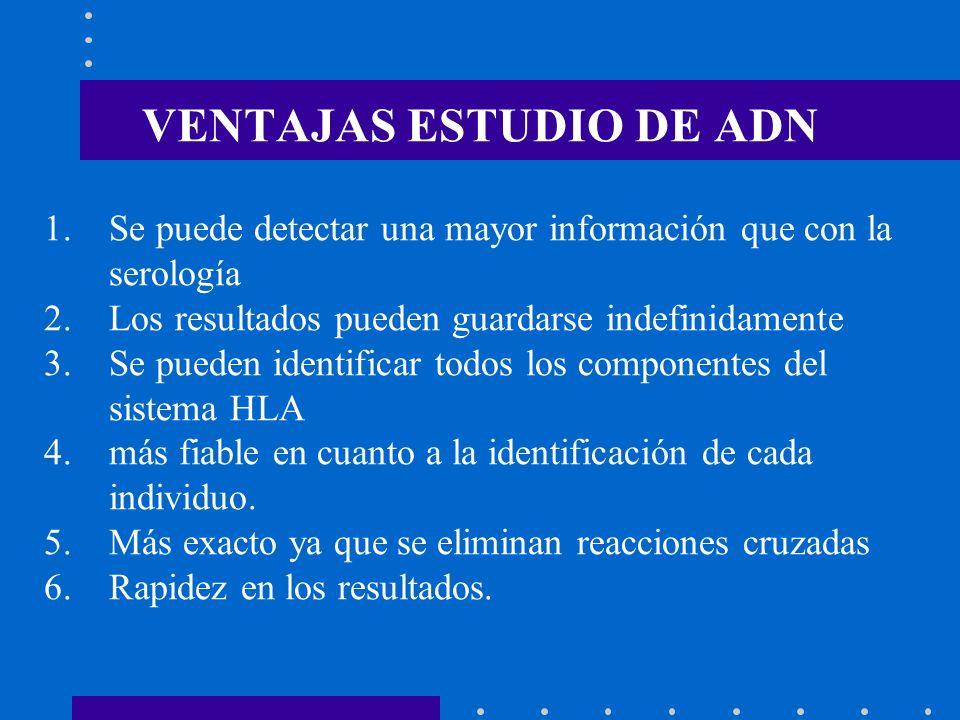 VENTAJAS ESTUDIO DE ADN