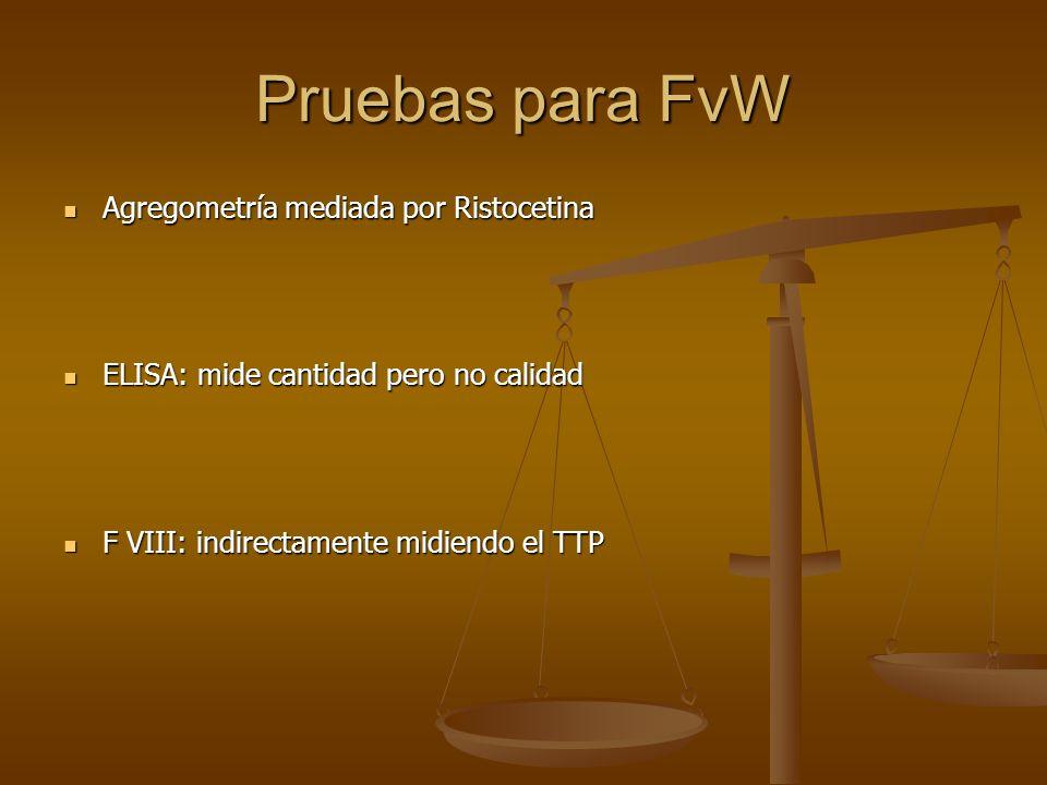 Pruebas para FvW Agregometría mediada por Ristocetina