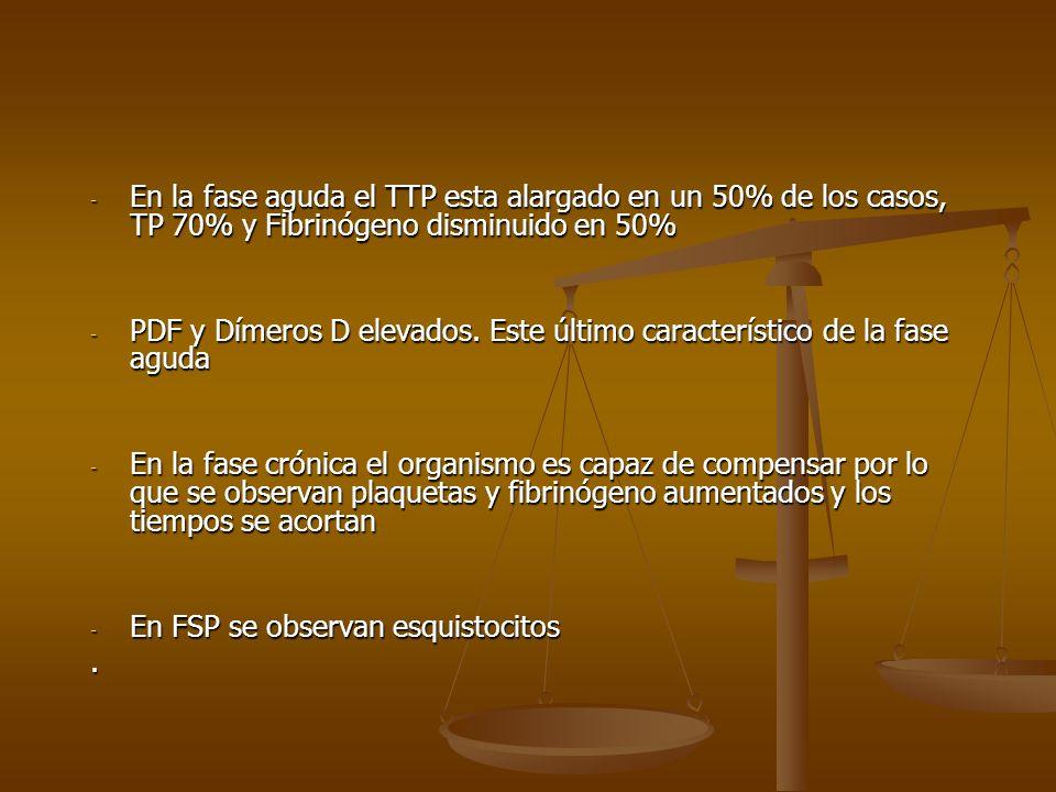En la fase aguda el TTP esta alargado en un 50% de los casos, TP 70% y Fibrinógeno disminuido en 50%