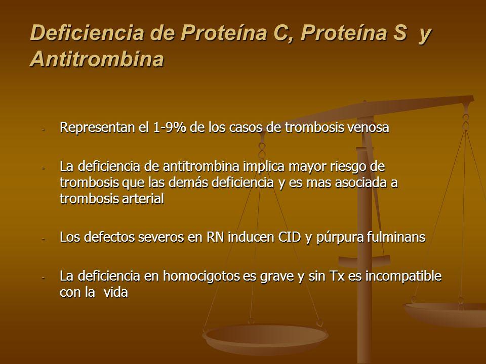 Deficiencia de Proteína C, Proteína S y Antitrombina