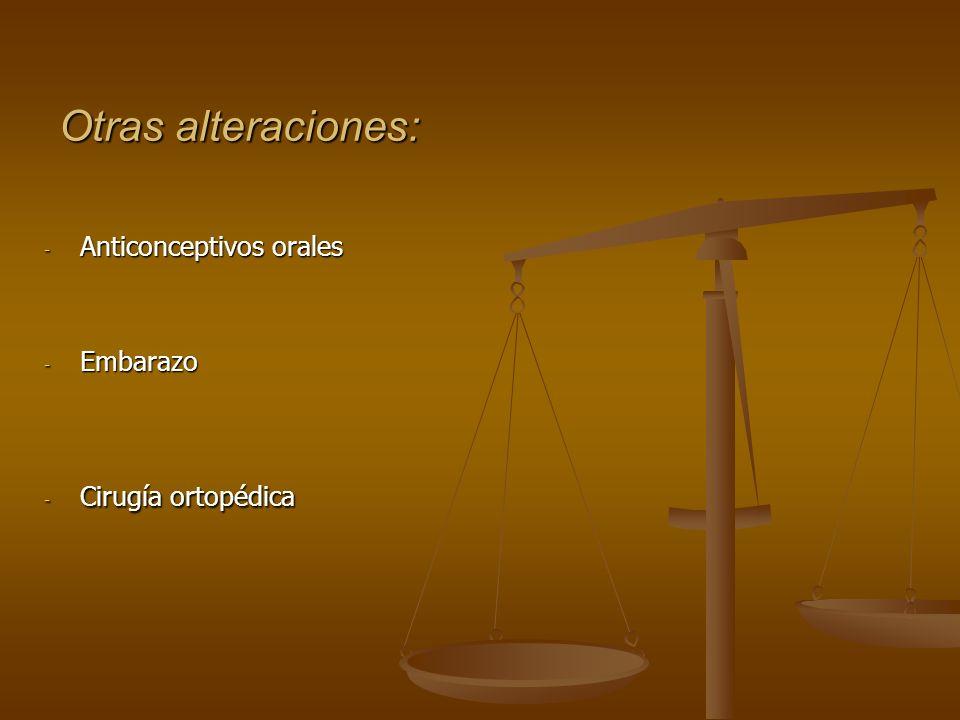 Otras alteraciones: Anticonceptivos orales Embarazo Cirugía ortopédica