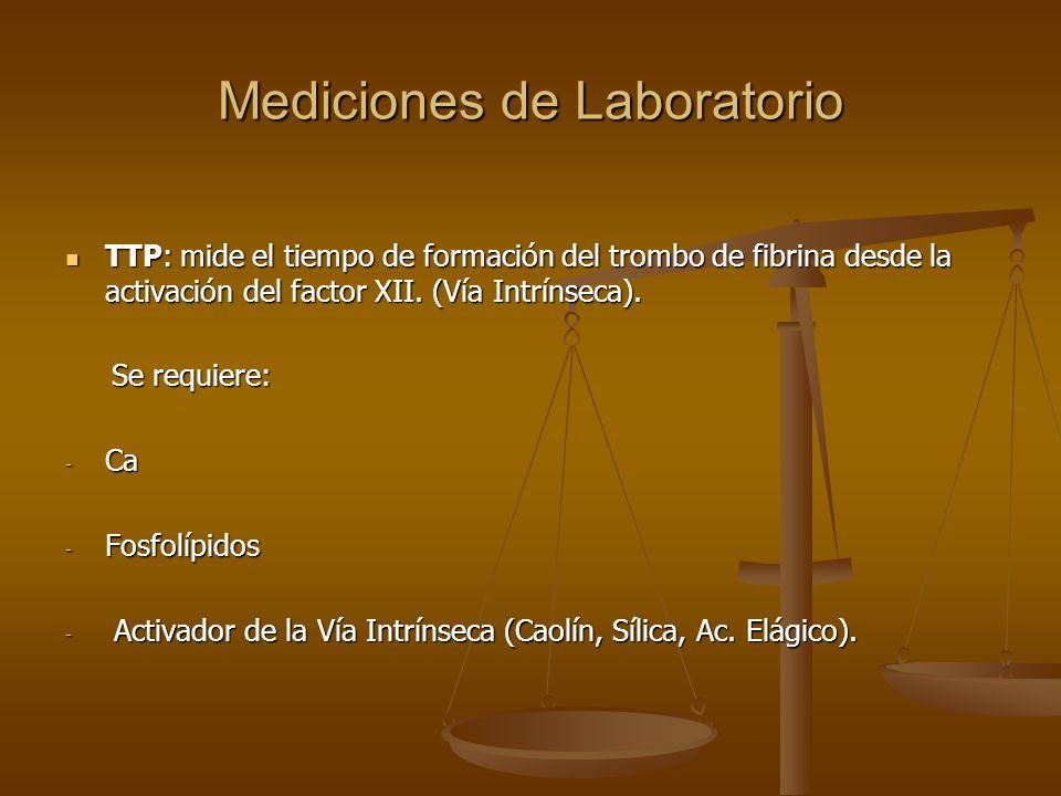 Mediciones de Laboratorio