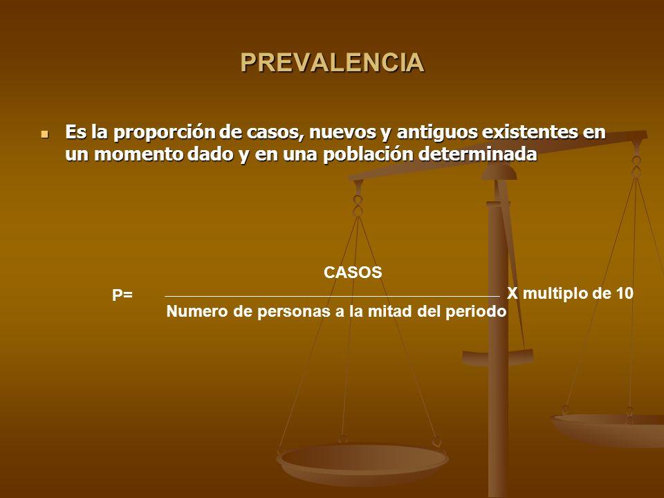 PREVALENCIA Es la proporción de casos, nuevos y antiguos existentes en un momento dado y en una población determinada.
