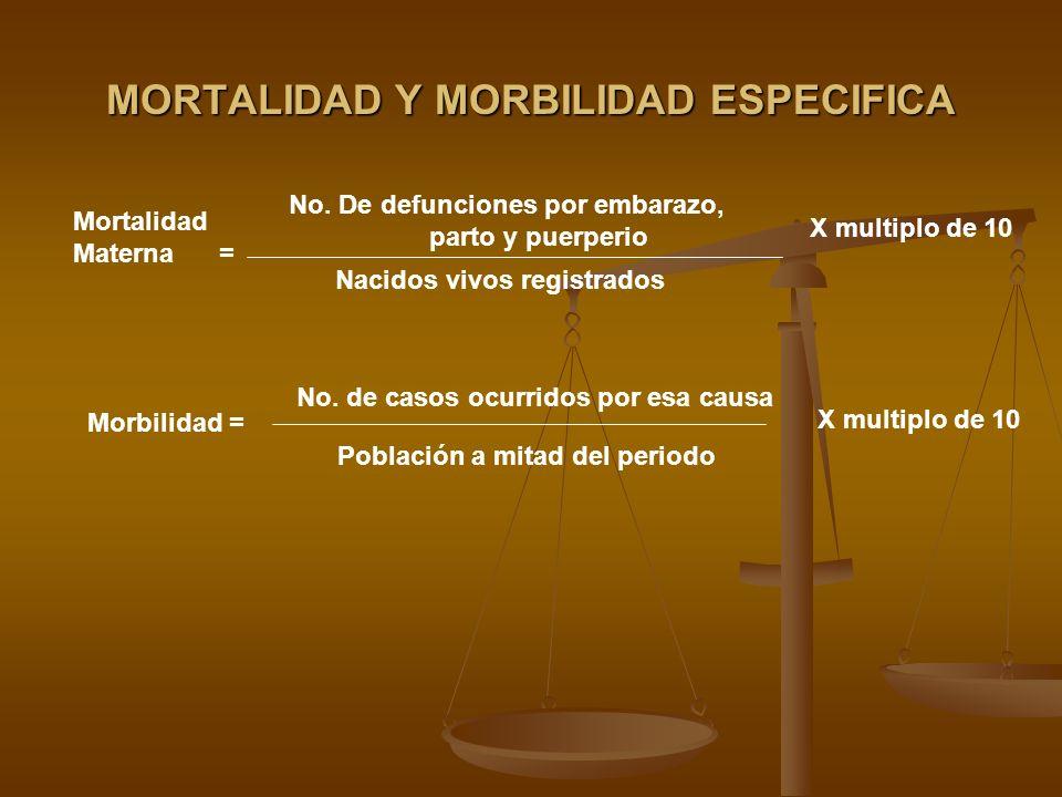MORTALIDAD Y MORBILIDAD ESPECIFICA