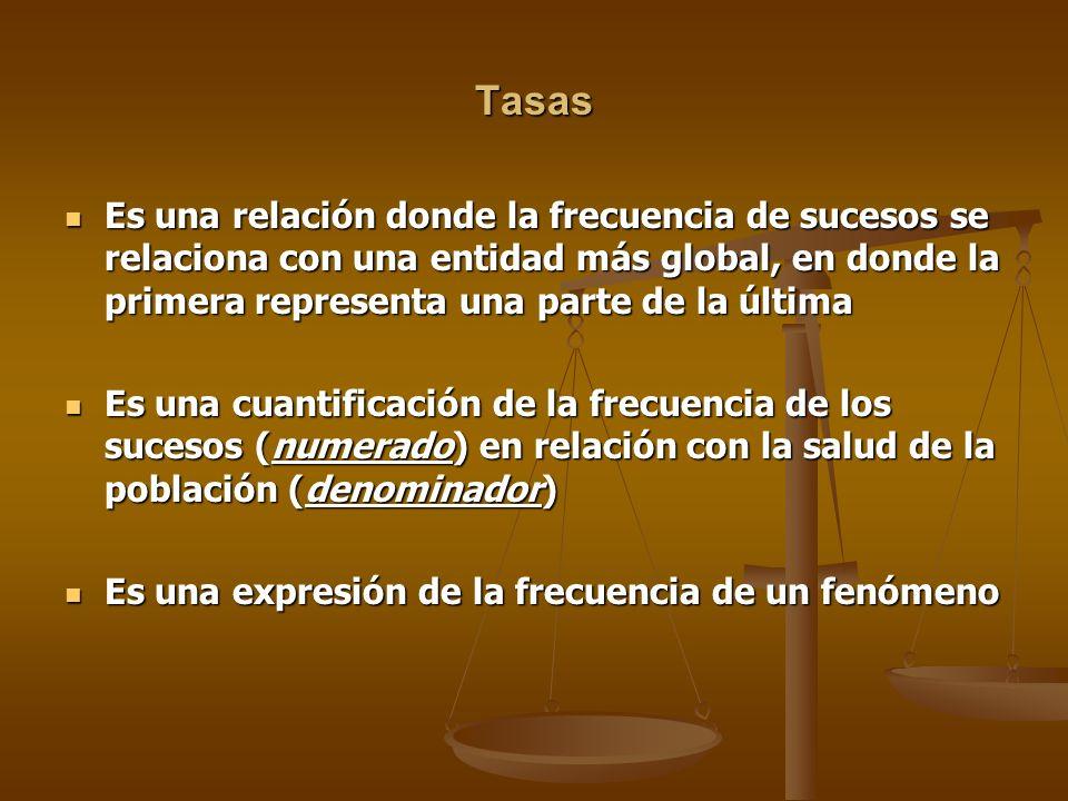 Tasas Es una relación donde la frecuencia de sucesos se relaciona con una entidad más global, en donde la primera representa una parte de la última.