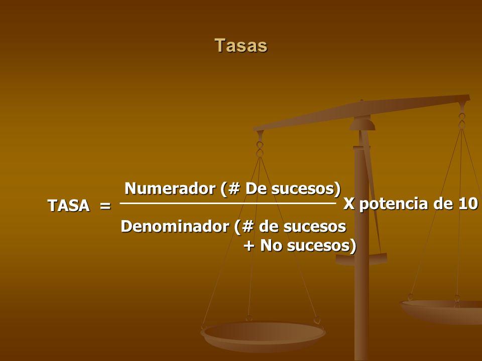 Tasas Numerador (# De sucesos) X potencia de 10 TASA =