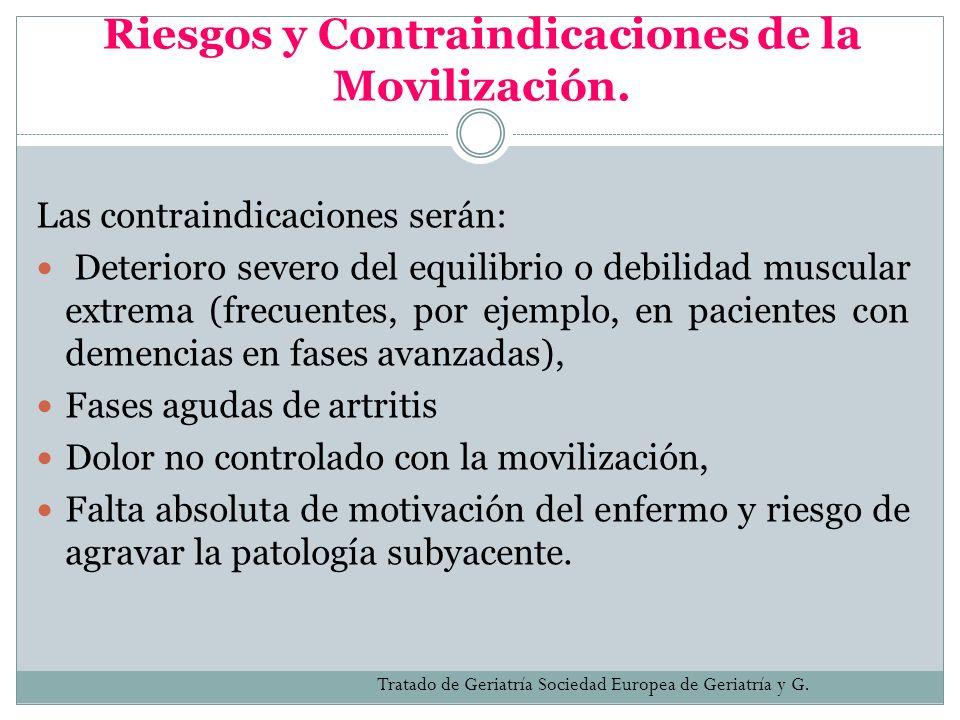 Riesgos y Contraindicaciones de la Movilización.