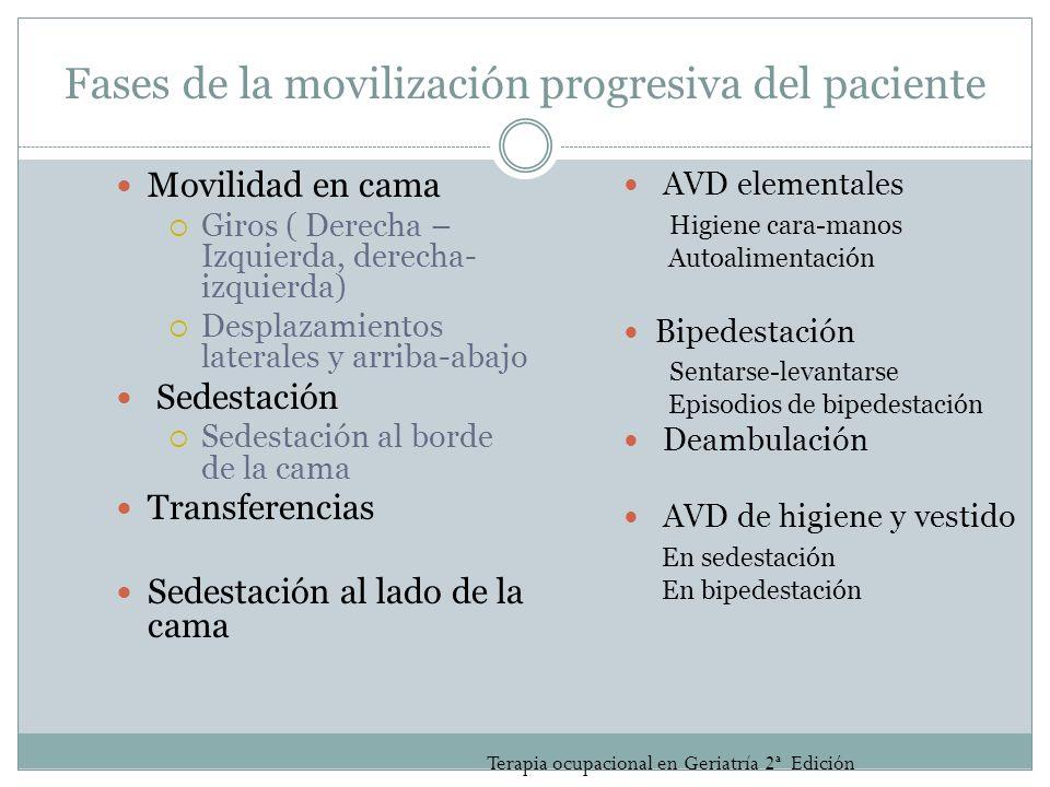 Fases de la movilización progresiva del paciente
