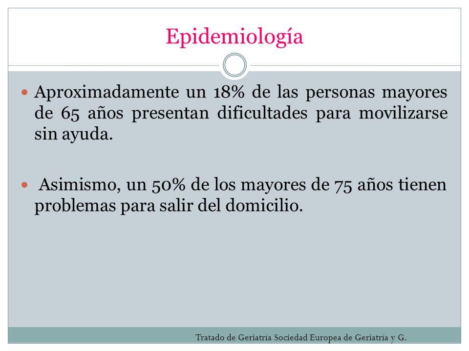 EpidemiologíaAproximadamente un 18% de las personas mayores de 65 años presentan dificultades para movilizarse sin ayuda.