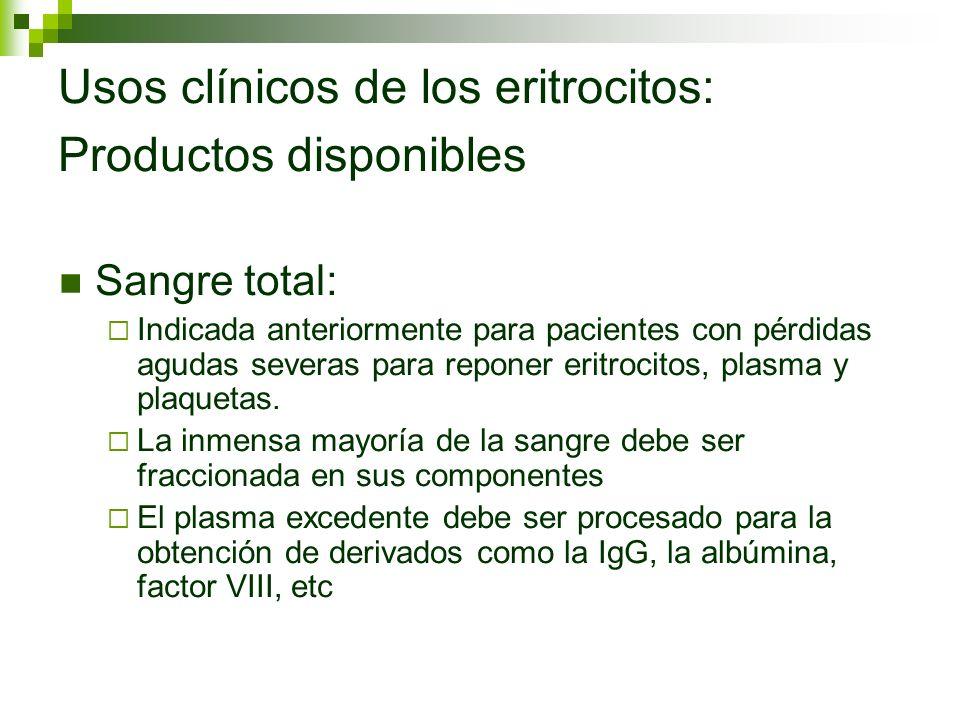 Usos clínicos de los eritrocitos: Productos disponibles