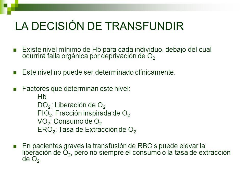 LA DECISIÓN DE TRANSFUNDIR