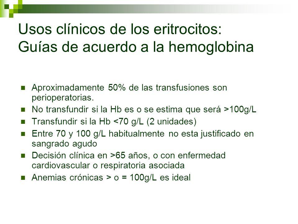 Usos clínicos de los eritrocitos: Guías de acuerdo a la hemoglobina