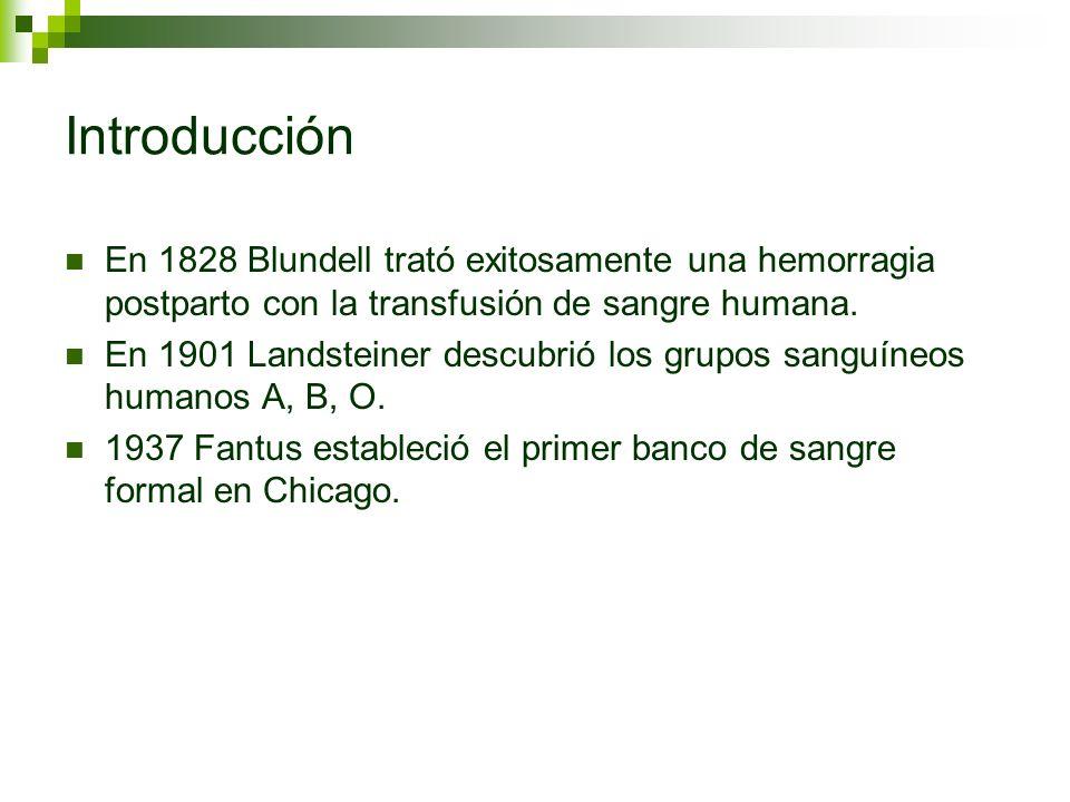 Introducción En 1828 Blundell trató exitosamente una hemorragia postparto con la transfusión de sangre humana.