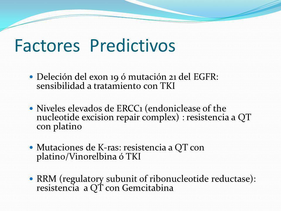 Factores Predictivos Deleción del exon 19 ó mutación 21 del EGFR: sensibilidad a tratamiento con TKI.