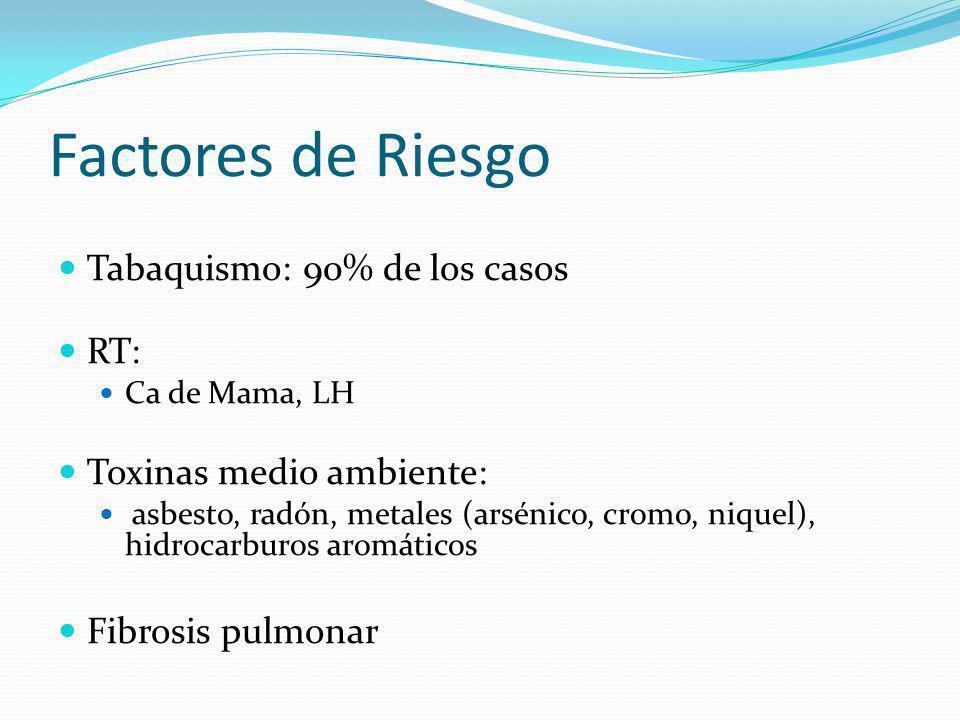 Factores de Riesgo Tabaquismo: 90% de los casos RT: