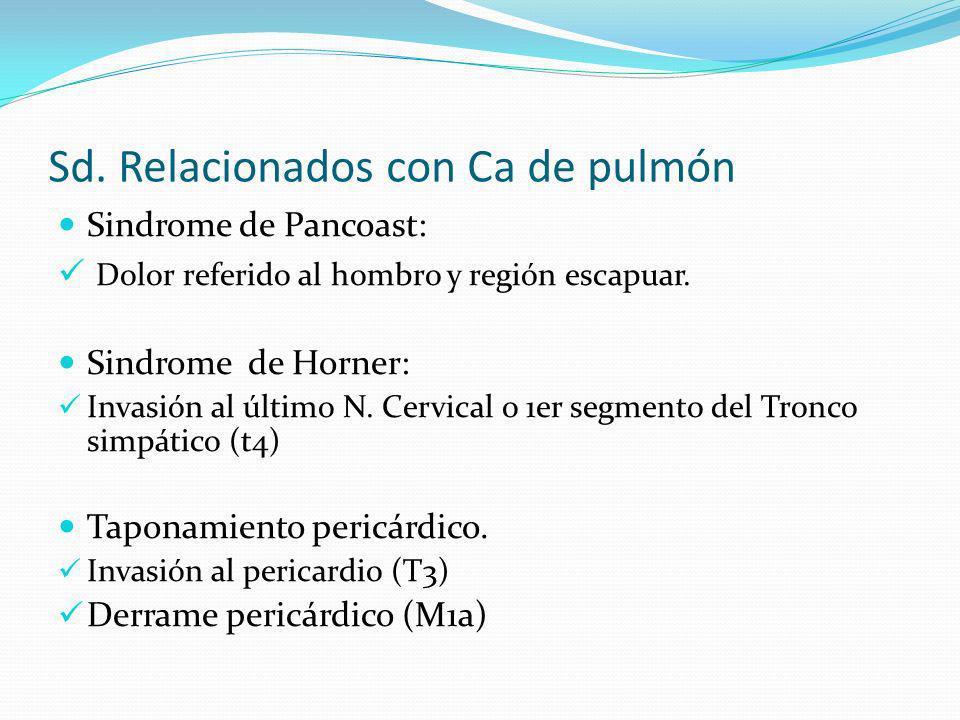 Sd. Relacionados con Ca de pulmón