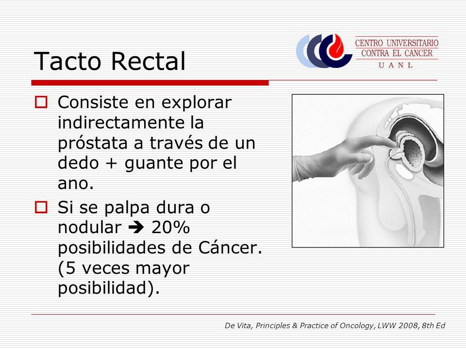 Tacto Rectal Consiste en explorar indirectamente la próstata a través de un dedo + guante por el ano.