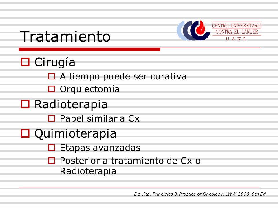 Tratamiento Cirugía Radioterapia Quimioterapia