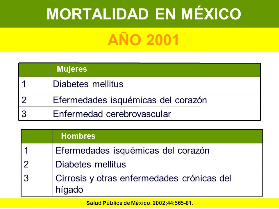 MORTALIDAD EN MÉXICO AÑO 2001