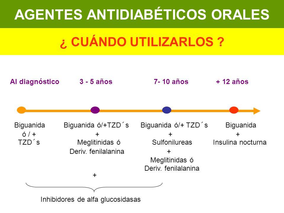 AGENTES ANTIDIABÉTICOS ORALES
