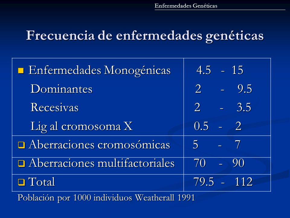 Frecuencia de enfermedades genéticas