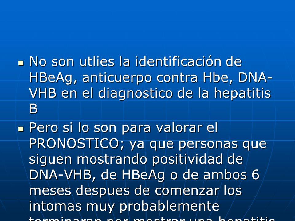 No son utlies la identificación de HBeAg, anticuerpo contra Hbe, DNA-VHB en el diagnostico de la hepatitis B