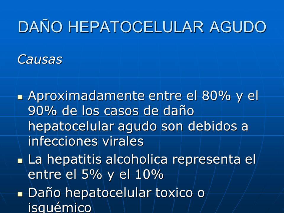 DAÑO HEPATOCELULAR AGUDO