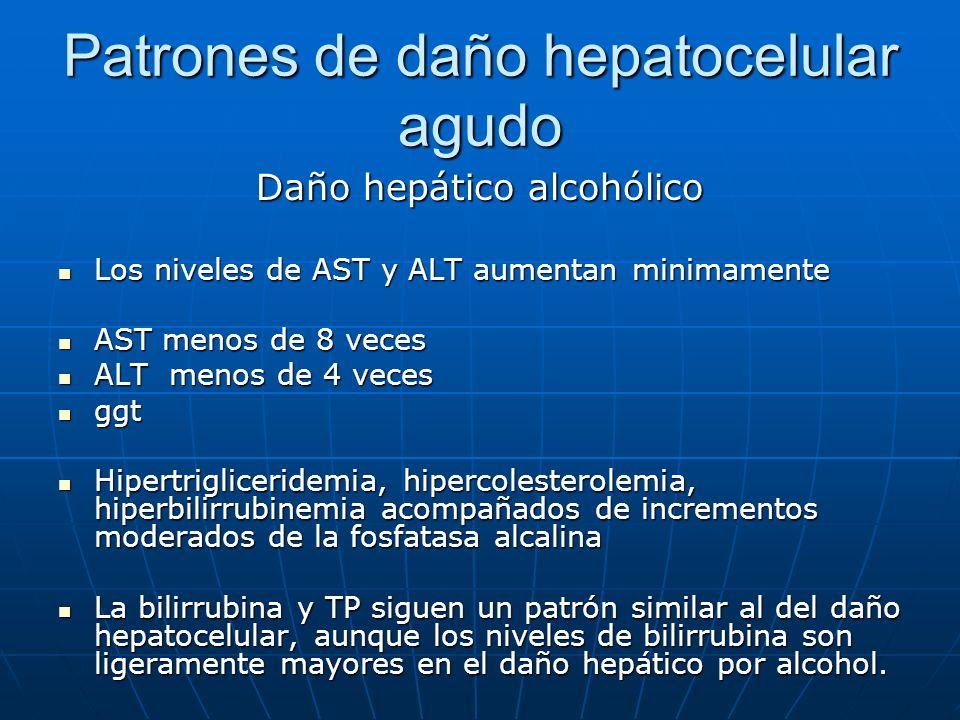 Patrones de daño hepatocelular agudo