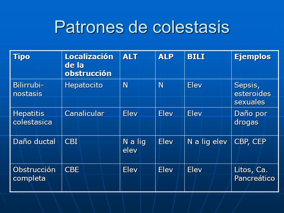 Patrones de colestasis