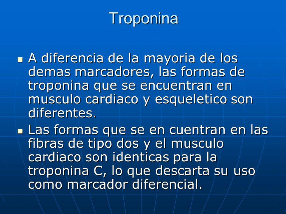 Troponina