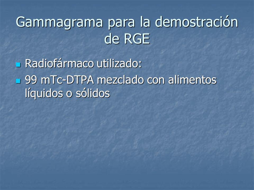 Gammagrama para la demostración de RGE