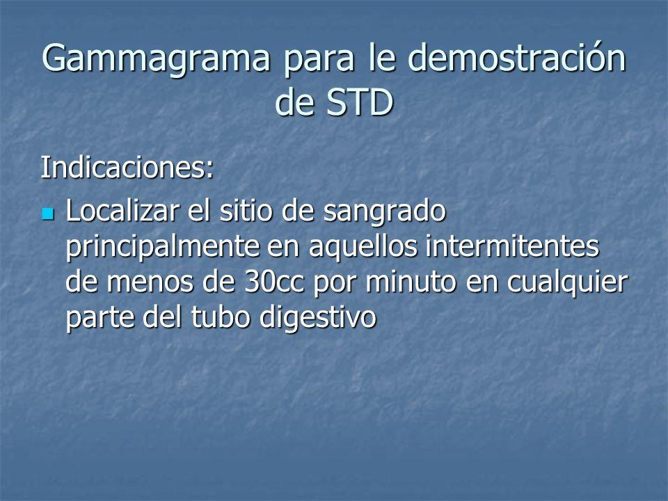 Gammagrama para le demostración de STD