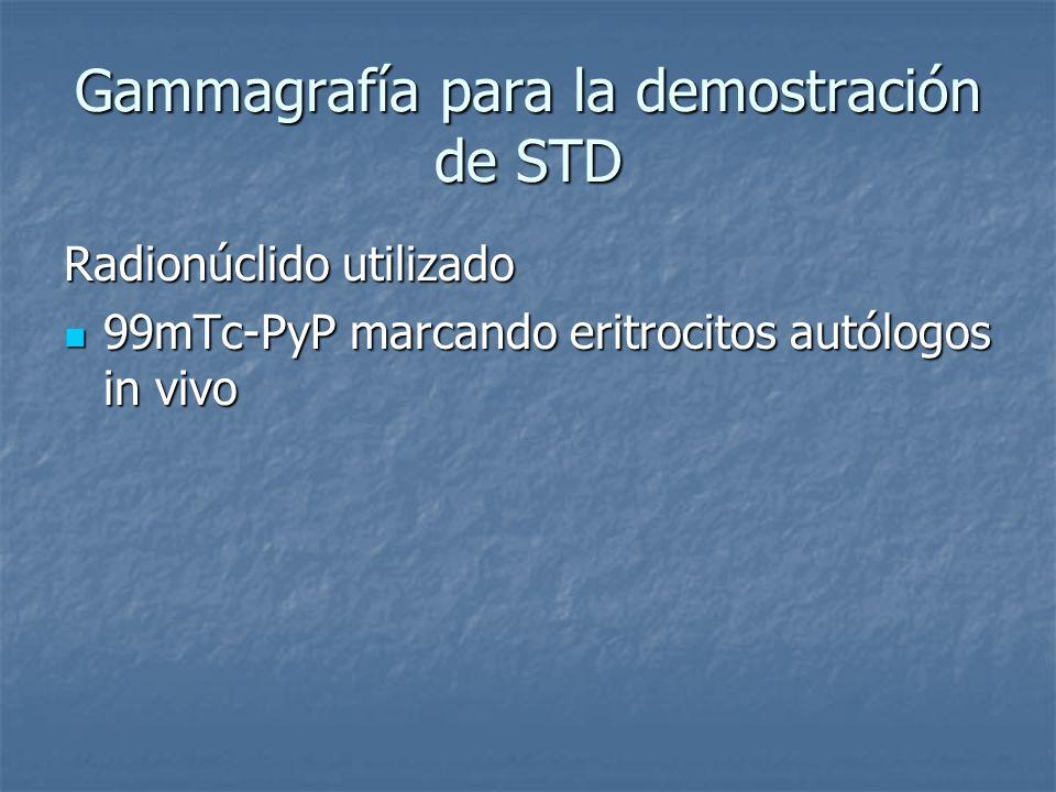 Gammagrafía para la demostración de STD