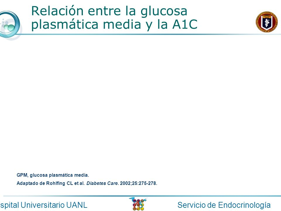 Relación entre la glucosa plasmática media y la A1C