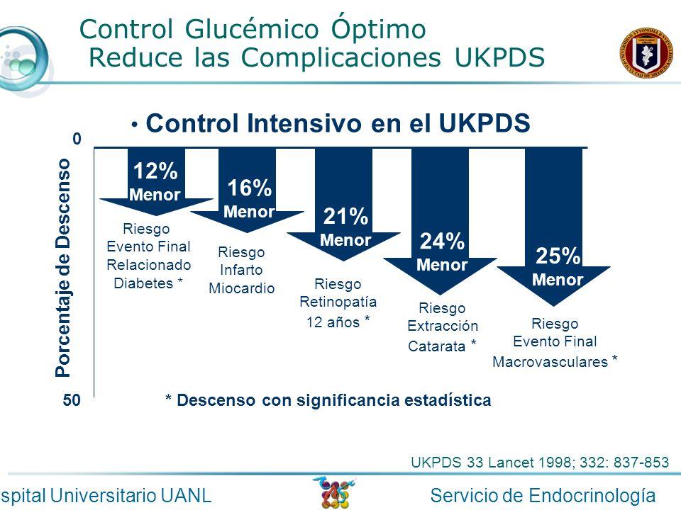 Control Intensivo en el UKPDS