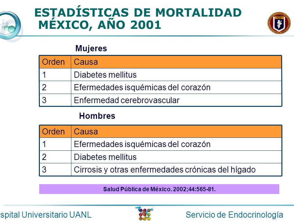 Salud Pública de México. 2002;44:565-81.