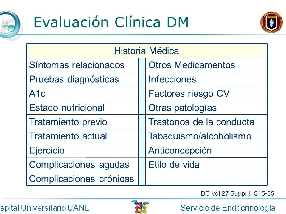 Evaluación Clínica DM Complicaciones crónicas Etilo de vida
