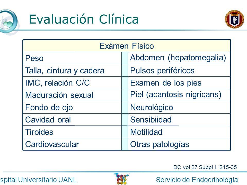 Evaluación Clínica Otras patologías Cardiovascular Motilidad Tiroides