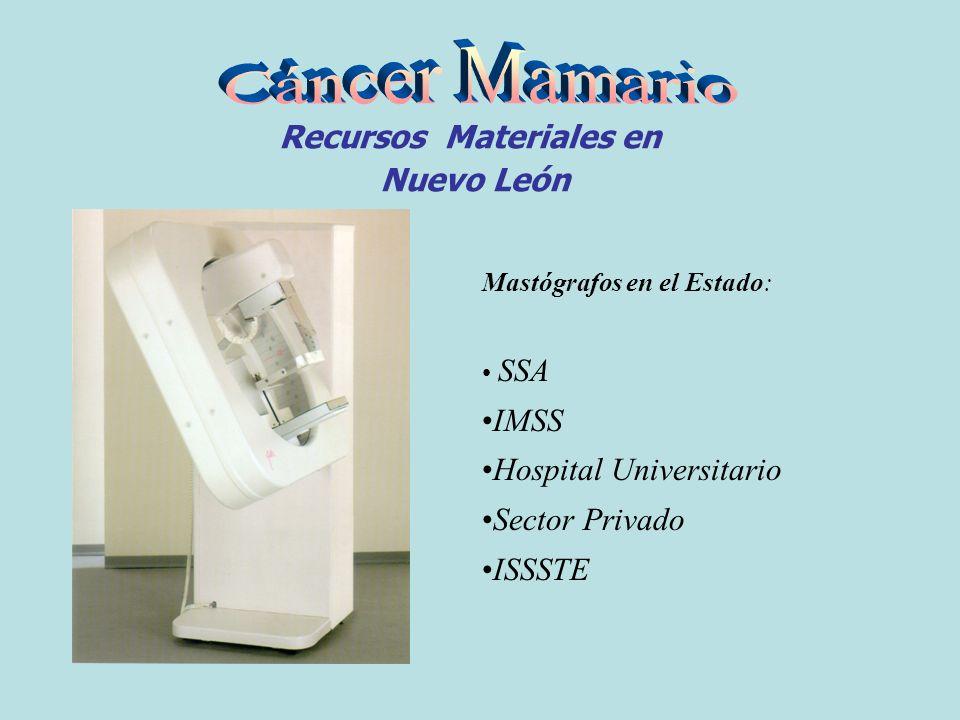 Recursos Materiales en