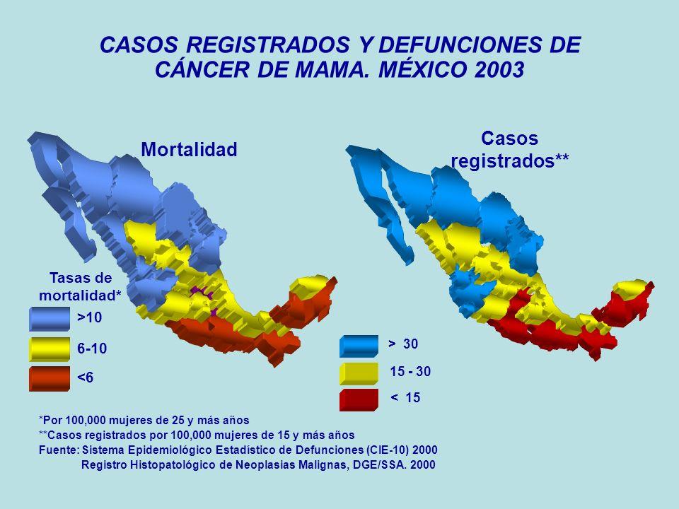 CASOS REGISTRADOS Y DEFUNCIONES DE CÁNCER DE MAMA. MÉXICO 2003