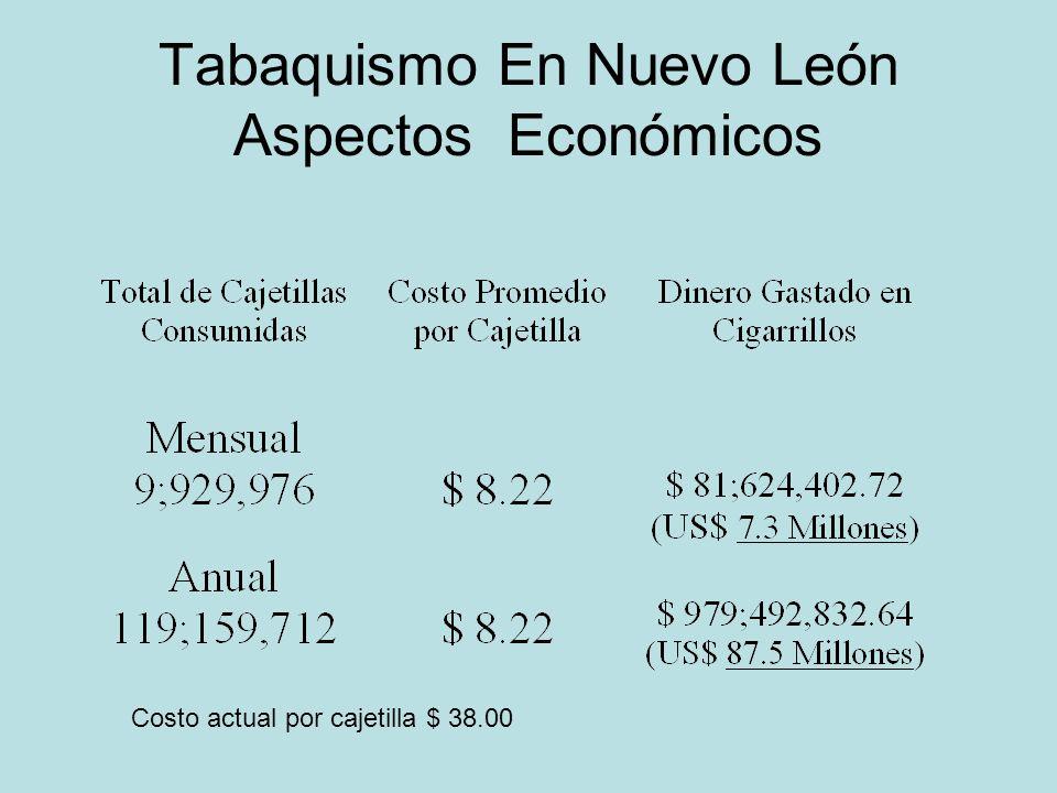 Tabaquismo En Nuevo León Aspectos Económicos